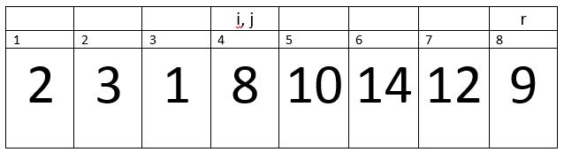 quicksort10