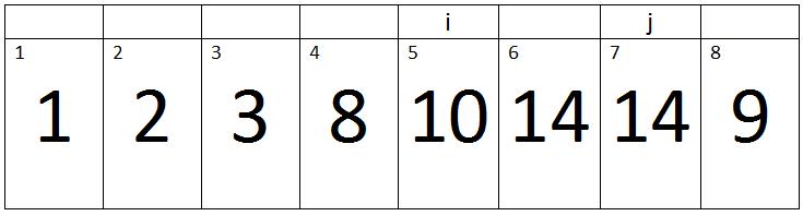 Insertion Sort10