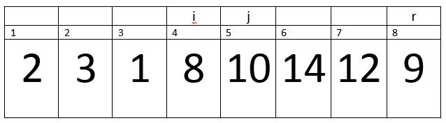 quicksort11
