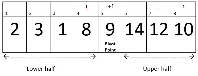 quicksort15