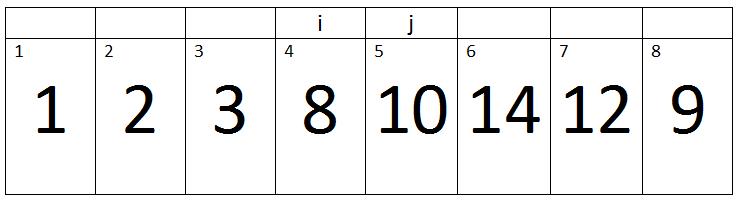 Insertion Sort7