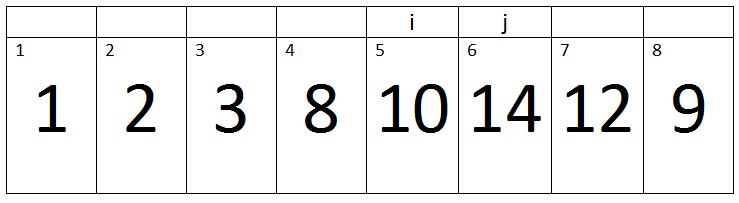 Insertion Sort8
